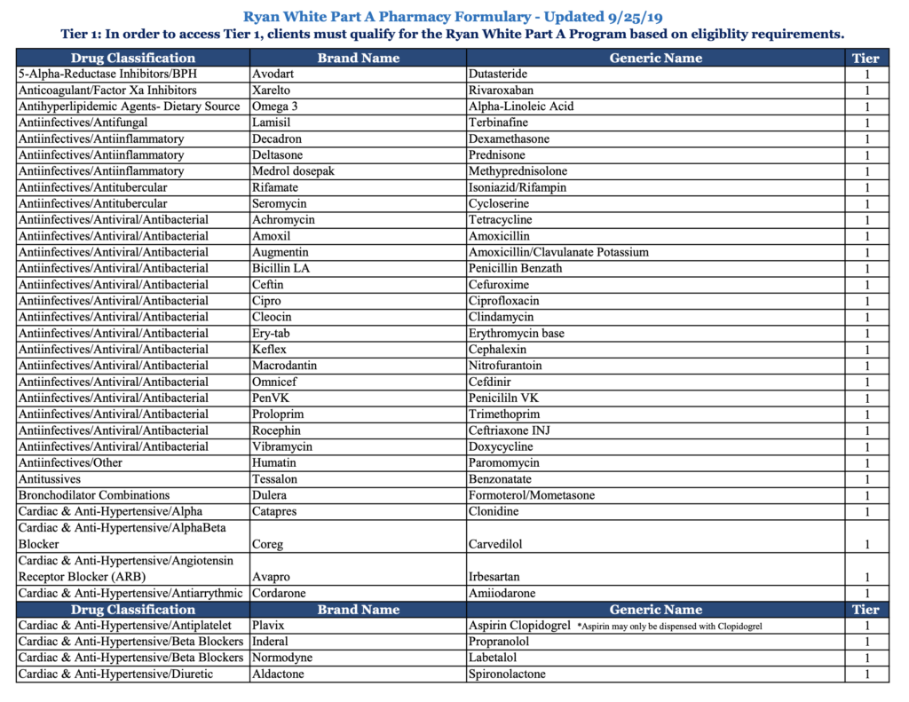 Ryan-White-Part-A-Formulary-by-Drug-Classification-updated-12.6.19